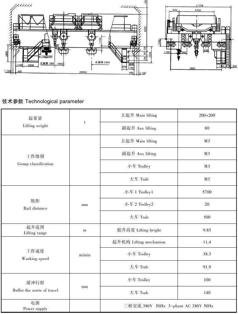 400t-double-trolley-overhead-crane-data