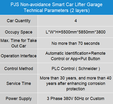 car-lifter-garage-data