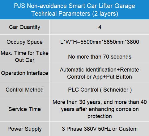 car-lifter-garage-data