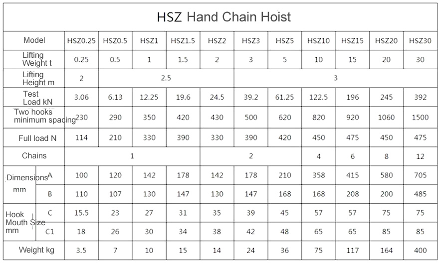 hand-chain-hoist-date-sheet